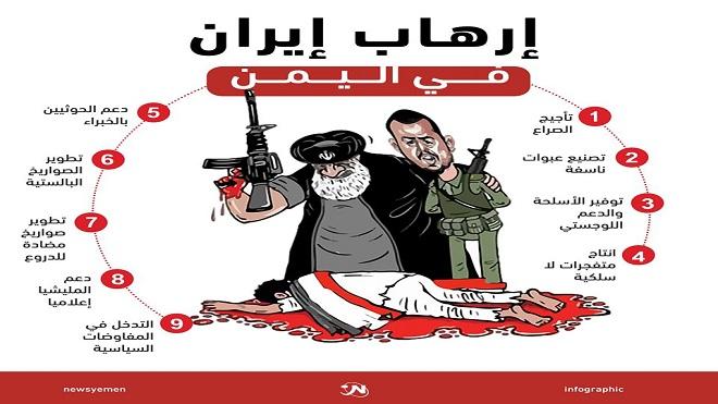 اليمن.. إرهاب ثلاثي بغطاء إيراني