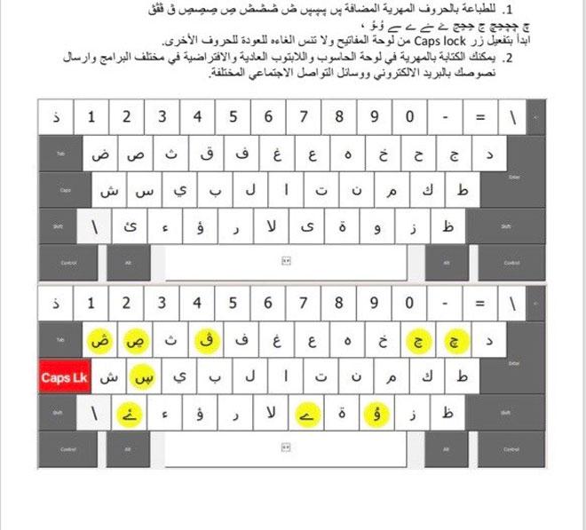 الكتابة باللغة المهرية ممكنة باستخدام كيبورد الحاسوب العادي